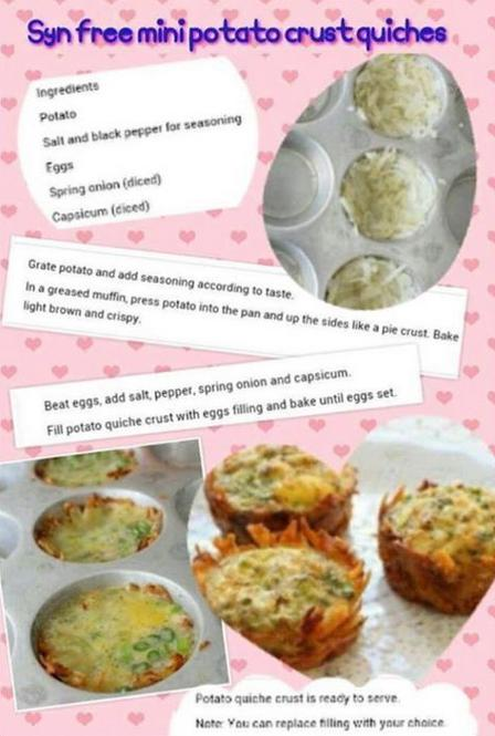 Syn Free Mini Potato Crust Quiches Slimming World Recipes